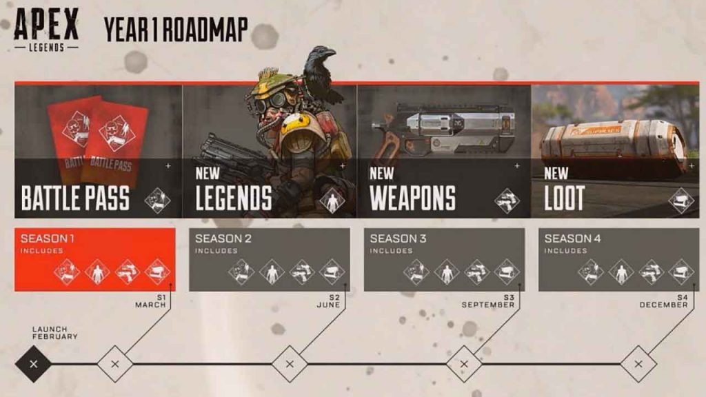Apex-Legends-Roadmap-year-one-battle-pass