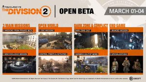 the-division-2-content-open-beta