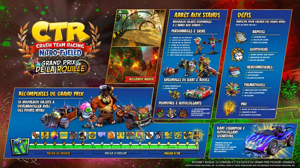 crash-team-racing-nitro-fueled-personnages-karts-skins-details-grand-prix-de-la-rouille
